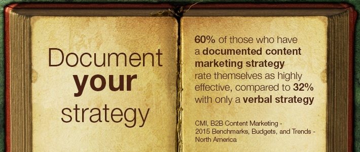 document your content marketing strategy